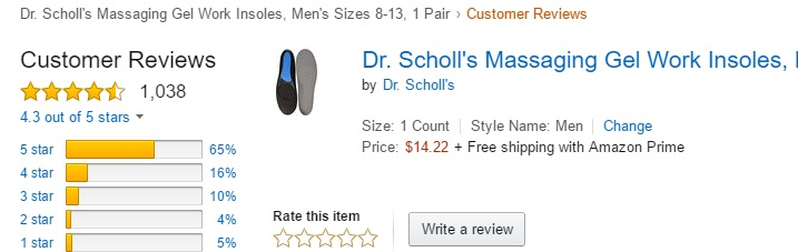 Dr. Scholl's Massaging Gel Work Insoles Rating